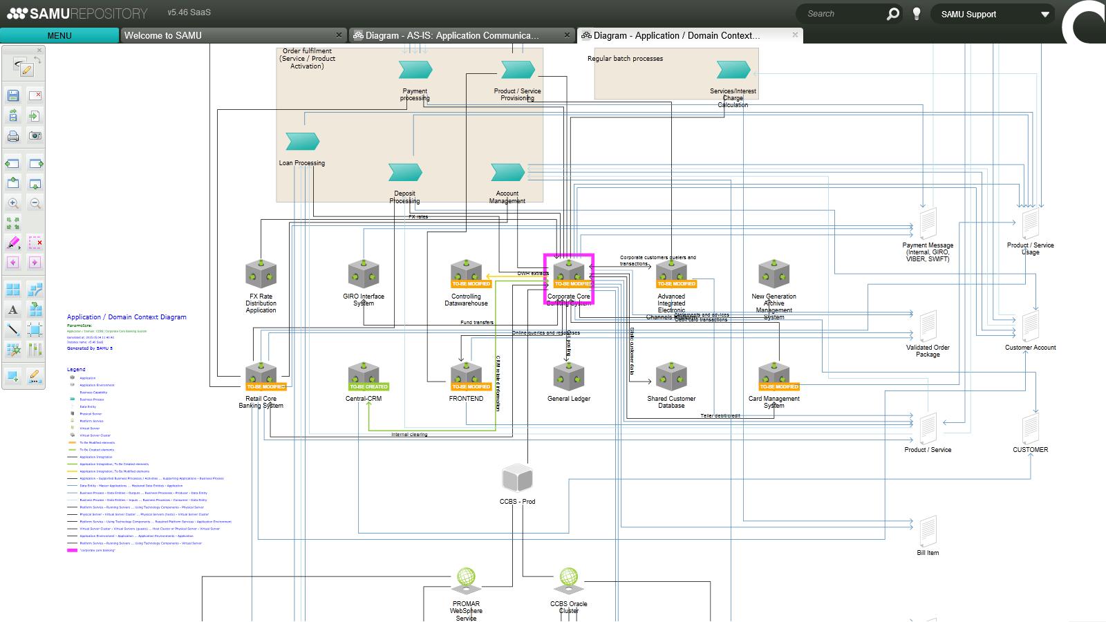 """A """"Corporate Core Banking System"""" részletes kapcsolati térképe"""
