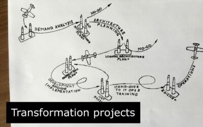 The transformation game – projects